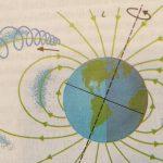Skizze des erdnahen Sonnenwindes